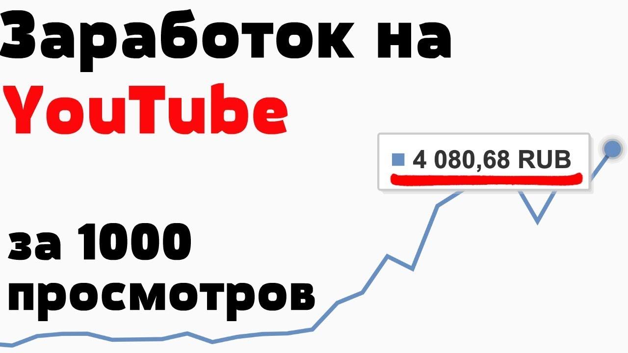 сколько стоит реклама у блогера с 1000 подписчиков