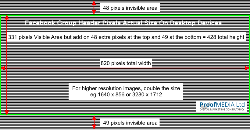 Facebook Group Header Actual Width and Height By Pixel