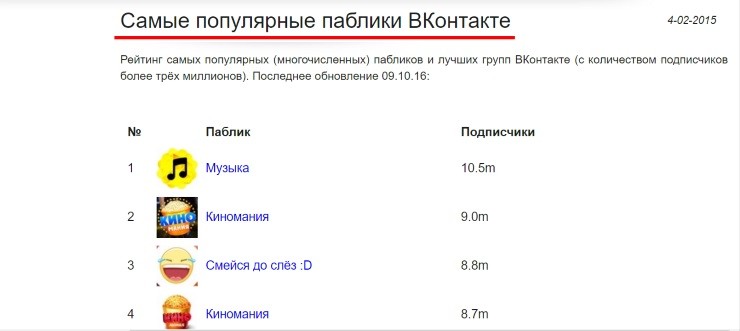 Красивые названия для группы Вконтакте