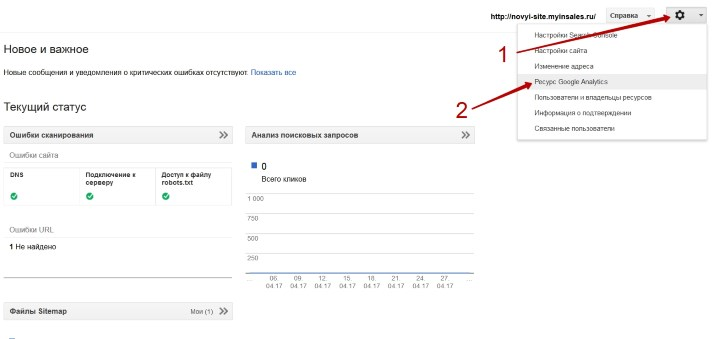 Search Console и Analytics